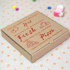 Những lợi ích khi in hộp giấy đựng bánh Pizza